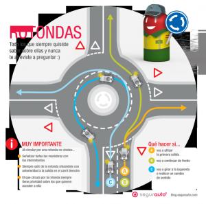Infográfico de la Guárdia Civil sobre como se debe circular en las rotondas
