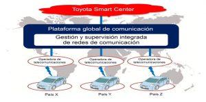 Toyota aspira a revolucionar las comunicaciones del automóvil