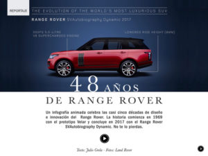 vdm#48 range-rover