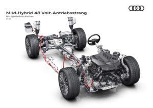 Infografía: Audi