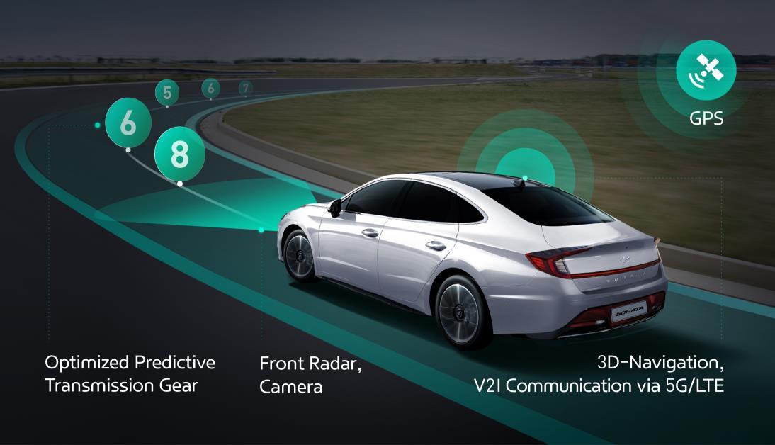 Hyundai y Kia han patentado un sistema predictivo de cambio de marchas