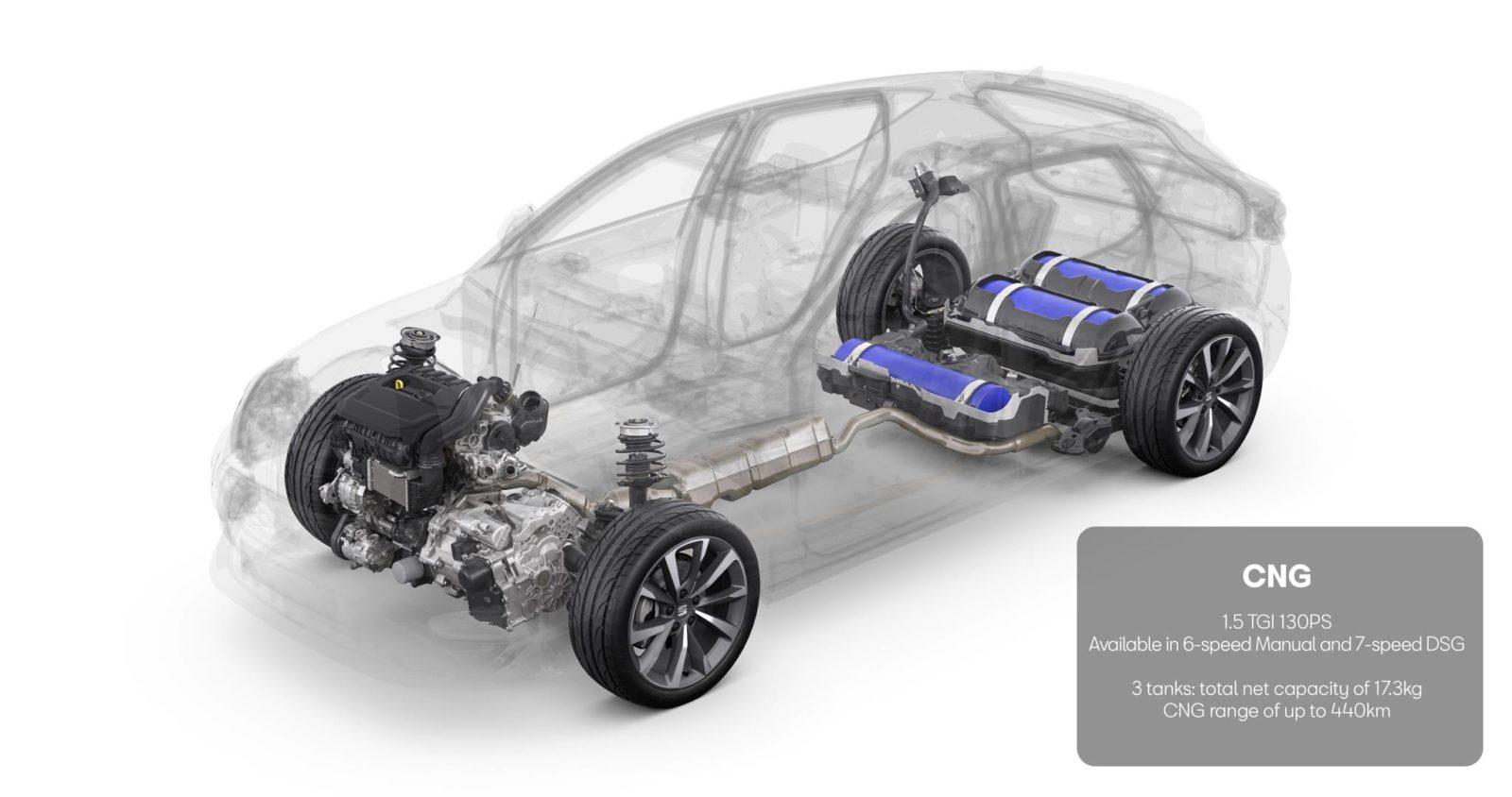 Infografía de las propulsiones del nuevo Seat León