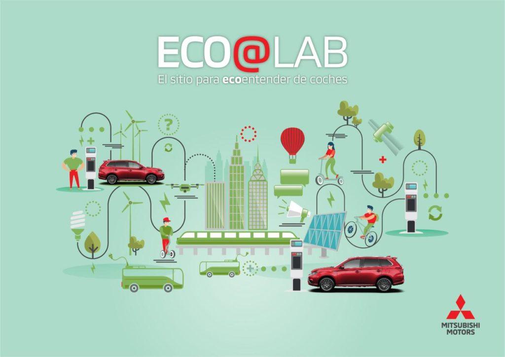 Imatge de la web de Mitsubishi Eco@Lab